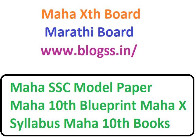Maha SSC Model Paper 2020